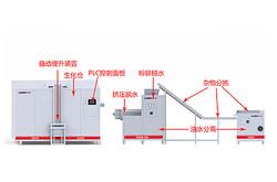 韩博有机垃圾生化处理机 有机垃圾处理设备