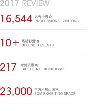 2018成都国际酒店用品及餐饮博览会,简称 HOTELEX Chengdu,是上海博华国际展览有限公司在2014年创立。