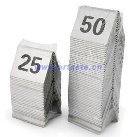 不锈钢数字牌