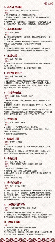 """人民网用""""年肉""""代替""""猪肉"""" 推荐菜全素"""