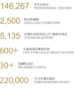 上海展一期
