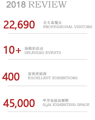 2020成都国际酒店用品及餐饮博览会,简称 HOTELEX Chengdu,是上海博华国际展览有限公司在2014年创立。